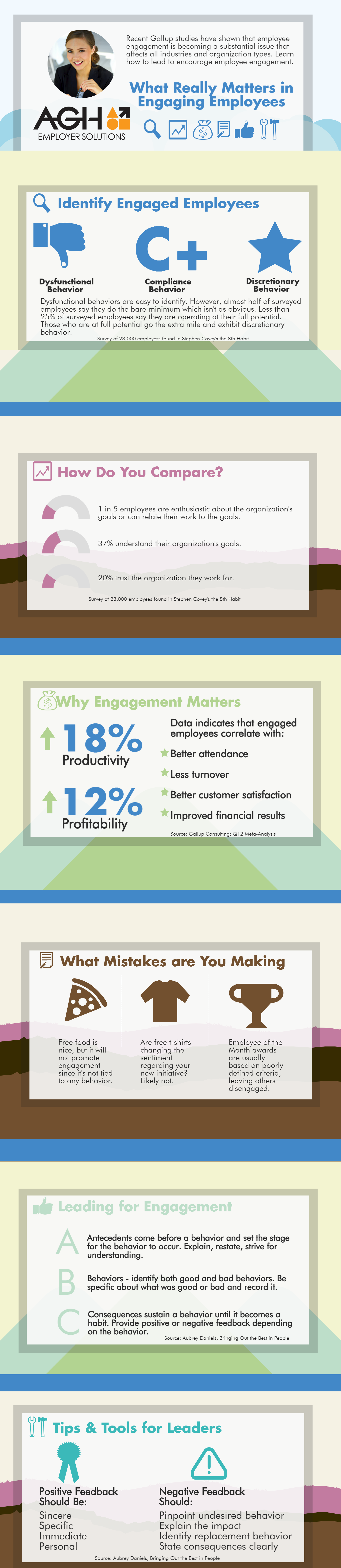 Improve employee engagement infographic