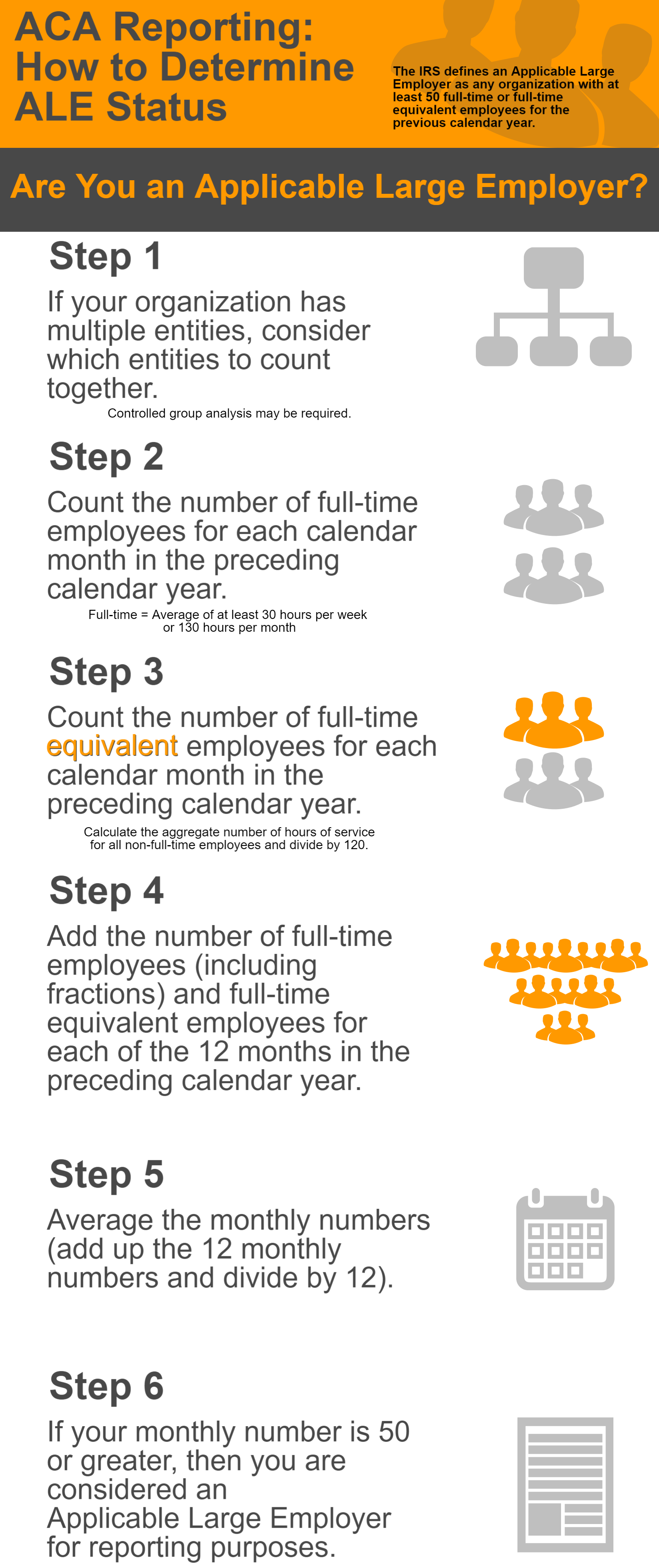 Applicable large employer status determination infographic