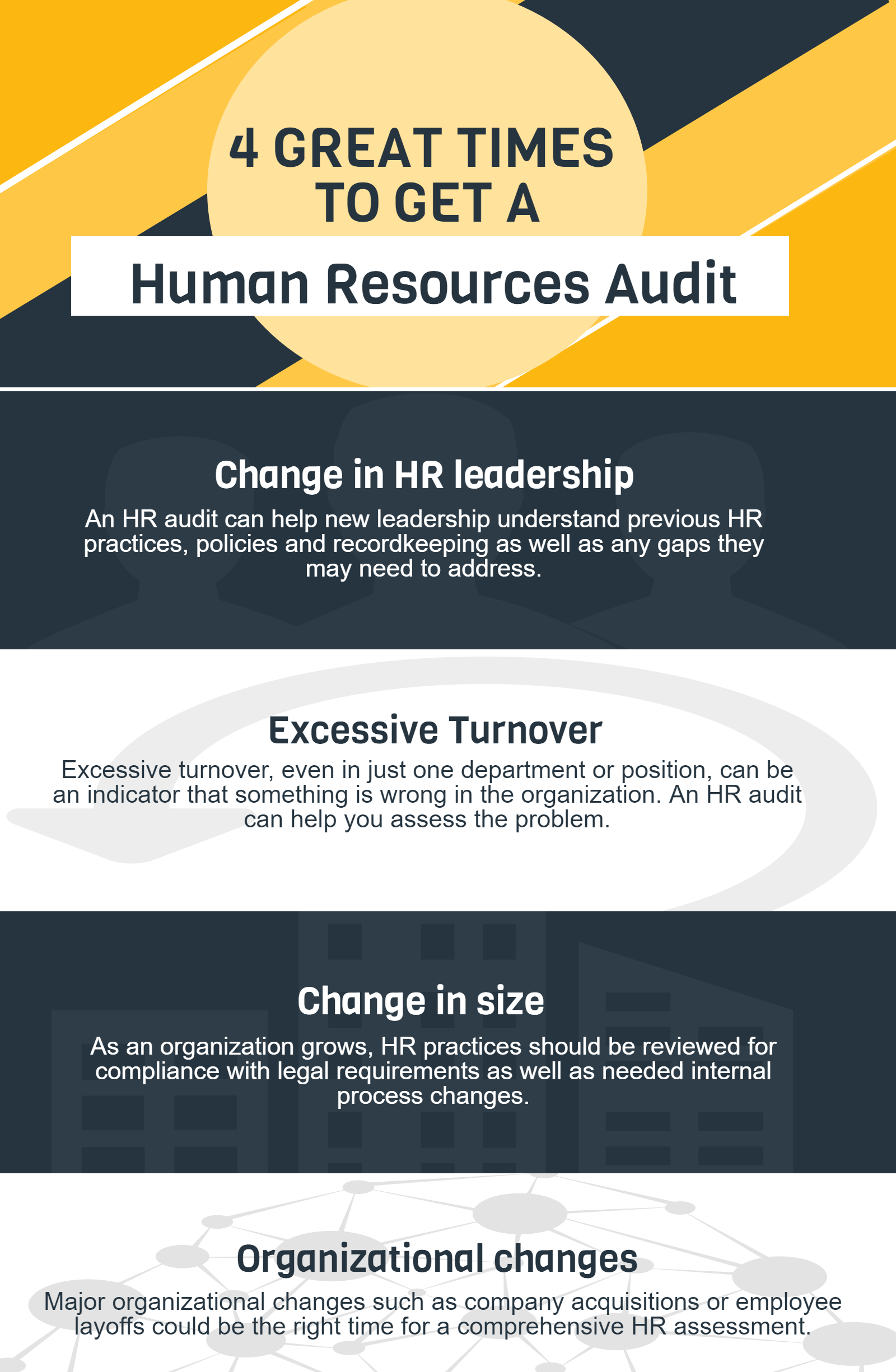 4 great times to get an HR audit infographic