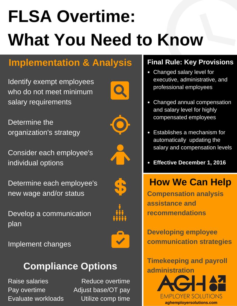 DOL overtime rule change infographic