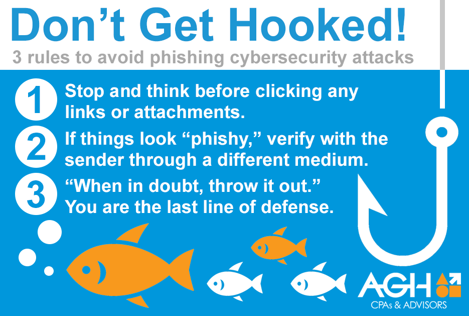 Phishing prevention infographic