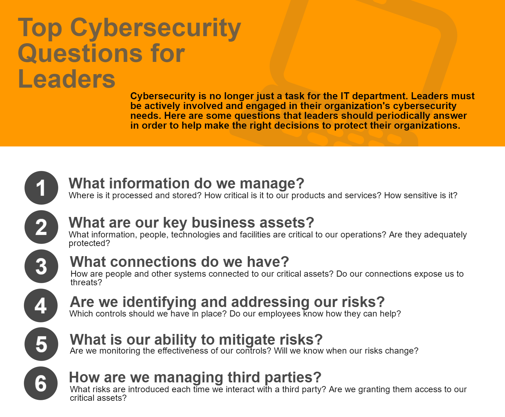 Top cybersecurity questions for leaders infographic